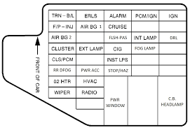2002 pontiac bonneville fuse box wiring library 2001 pontiac bonneville fuse diagram 36 wiring diagram images rh highcare asia 1990 pontiac bonneville 1985