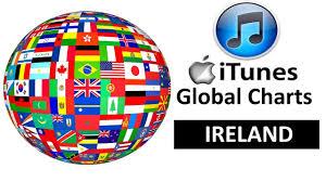 Irish Itunes Chart Itunes Single Charts Ireland 17 02 2018 Chartexpress