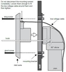 Central Vacuum Wall Plate Classy Central Vacuum Installation Guide EVacuumStore