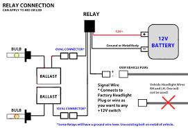 1 pc bi xenon hid conversion kit h4 controller relay wiring hid wire diagram epandahouse
