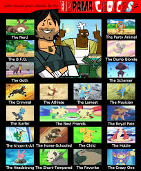 Total Drama Pokemon Choices Meme by DEEcat98 on DeviantArt via Relatably.com