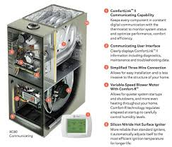 trane electric furnace wiring diagram wiring diagram wiring diagram for intertherm furnace the