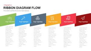 Flow Template Ribbon Diagram Flow Powerpoint Template Keynote Slide