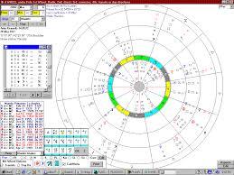 Astromart Birth Chart 67 Actual Astrology Chart Computer Program