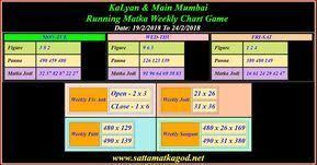 Kalyan Main Mumbai Running Matka Weekly Chart Game Date