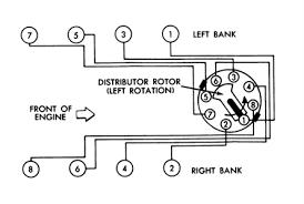 solved firing order for a 1978 dodge 440 fixya jturcotte 119 gif
