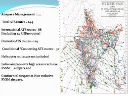 Ats Route Chart Separate Procedures And Routes For General Aviation Ppt