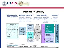 Usaid Org Chart Destination Management Organization Overview And Toolkit