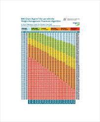 Body Fat Percentage Chart 7 Free Word Excel Pdf