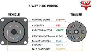 7 plug trailer wiring harness wiring diagram info trailer plug wiring harness wiring diagram expert 7 plug trailer wiring harness