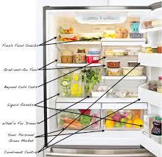 refrigerator organization ideas. one refrigerator organization ideas