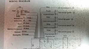 pumpkin android wiring diagram pumpkin image 09 pontiac g3 pumpkin android 4 4 wiring questions on pumpkin android wiring diagram