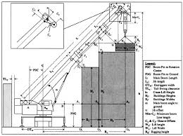Crane Selection Chart Elevation View Crane Lifting On Its Main Boom Two