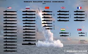 Us Submarine Classes Chart All The Nuclear Missile Submarines In The World In One Chart