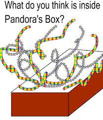 smart exchange usa pandora s box greek mythology pandora s box greek mythology