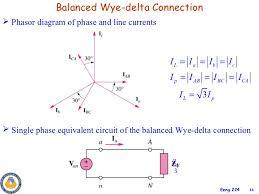 phase circuits 16 balanced wye delta connectioniuml131152 phasor diagram of phase