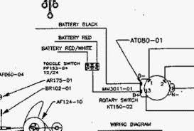 v trolling motor wiring diagram v image wiring brute trolling motor wiring diagram jodebal com on 24v trolling motor wiring diagram