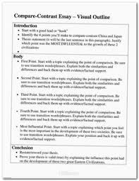 essay samples for high school compare and contrast high school and   to write essay outline template reserch papers i search research paper worksheets writing a writing the compare and contrast proposal essay topic ideas