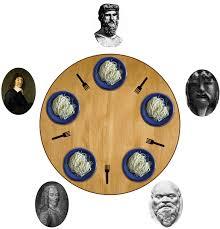 Dining Philosophers Problem Solution In C