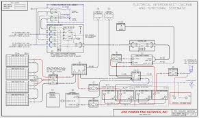 wiring diagram for a 1978 dodge 440 motorhome wiring diagram libraries dodge rv wiring diagram wiring diagramssandpiper rv wiring diagram the structural wiring diagram u2022