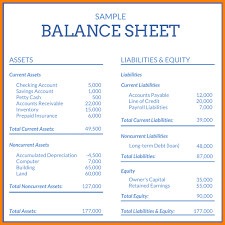 Format Balance Sheet Balance Sheet Basic Format Example Release Then Phonmantis 5