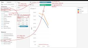 Tableau Overlapping Area Chart Tableau Playbook Area Chart In Practice Part 2 Pluralsight