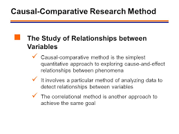Causal Comparative Study Causal Comparative Research Designs Ppt Video Online Download