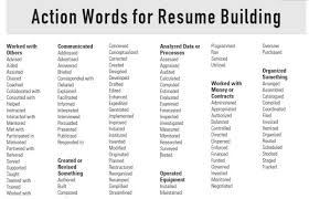 Power Word For Resumes Action Verbs For Resumes Beautiful Power Words Resume And Phrases