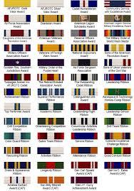 Army Jrotc Ribbon Chart Our Cadet Corps Tuscola Afjrotc