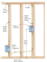 how to wire a switch box fine homebuilding cables running parallel to framing members should be stapled no less than every 4 1⁄2 ft near the center of the board although there are no hard and fast