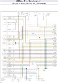 1998 Jeep Cherokee Wiring Diagram Radio   Wiring Diagram besides  also  further 2001 Jeep Cherokee Radio Wiring Diagram   4k Wallpapers besides  also Jeep Cherokee Radio Wiring Diagram   Dolgular furthermore Jeep Cherokee Laredo Radio Wiring Diagram 2001 Grand Inside furthermore  as well  together with  likewise Jeep Cherokee Stereo Wiring Diagram   Turcolea. on jeep cherokee radio wiring diagram
