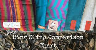 Baby Wrap Comparison Chart Ring Sling Comparison Chart Maya Wrap Vs Sakura Bloom
