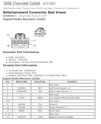 2004 2012 bu wiring diagram bcm new media of wiring diagram 2004 2012 bu wiring diagram bcm simple wiring diagrams rh 34 ssdchemicalsolution de wiring diagram 2000 bu 2008 chevy bu wiring diagram