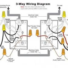 installing a 3 way switch with wiring diagrams the best wiring 3 way dimmer switch on both ends at How To Wire 3 Way Dimmer Switch Diagram