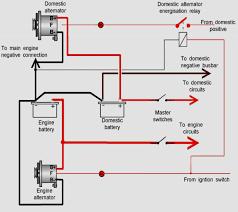 old alternator wiring diagram wiring diagram g9 327 chevy alternator wiring diagram wiring diagram alternator wiring diagram 98 olds old alternator wiring diagram