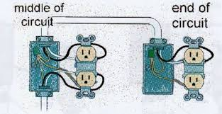 basic home improvement electrical wiring instructions Gfci Outlet Wiring Diagram Gfci Outlet Wiring Diagram #89 wiring diagram for gfci outlet