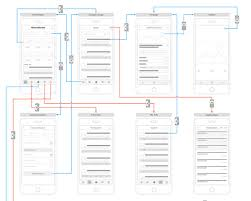 Eye Catching Mobile App User Flow Chart Scouts Mobile App By