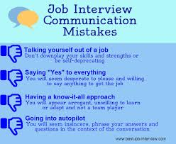 Behavioural Based Interviewing Behavioral Based Interview Questions For 7 Key Behaviors
