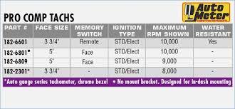 autometer sport comp tach wiring diagram realestateradio us autometer sport comp tach wiring diagram auto meter 6601 pro p air core pedestal tachometer 10k rpm 3 3 4 tachometer installation autogage tach install for wiring diagram, autometer sport comp