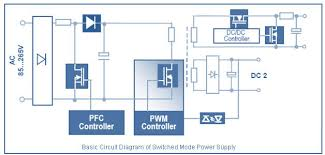 what is smps switched mode power supply types of smps basic circuit diagram of smps