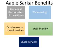 We are authorised common service center for government of india and authorised aple sarkar seva kendra for state government of maharashtra for offering all b2b and b2c services. Aaple Sarkar Portal 2020 Online Registration Aaplesarkar Mahaonline