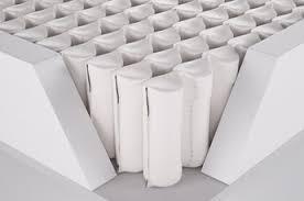 pocketed coil mattress. Contemporary Mattress Simmons Beautyrest Firm Pocketed Coil Mattress Inside