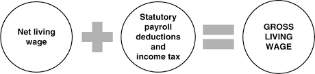 Estimate Payroll Deductions Take Home Pay Required And Taking Statutory Deductions Into Account
