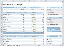 examples of personal budgets sample budget template monthly family budget template family