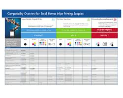 Hp Ink Cartridge Compatibility Chart