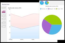 Chart Progress Telerik Ui For Xamarin Components Telerik