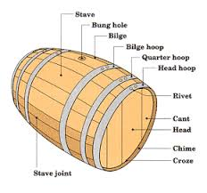 oak wine barrels. They Make Great Conversation Pieces During Family Functions, Wine Parties And Are Bound To Please. Oak Barrels