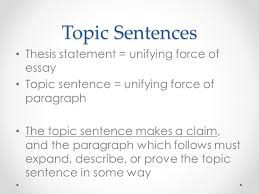 the thesis statement of an essay must be the thesis statement of an essay must be mla essay thesis thesis colonelblimp gq