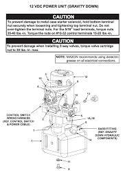 anthony lift gate wiring diagram wiring schematics diagram maxon liftgate tuck under all models of 72 150 72 25 72 30 eagle lift gate wiring diagram anthony lift gate wiring diagram