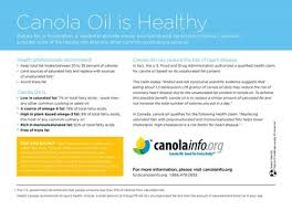 Comparison Of Dietary Fats Chart Canola Council Of Canada